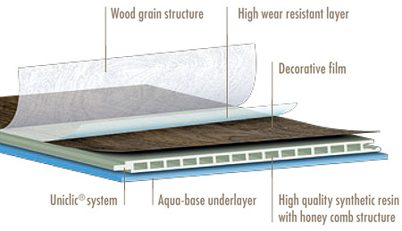 aquastep_cross_section