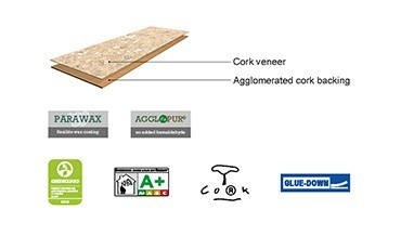 granorte_cork_wall_decodalle_spec